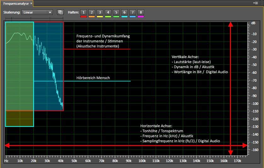 adobe-chart-explain-mein