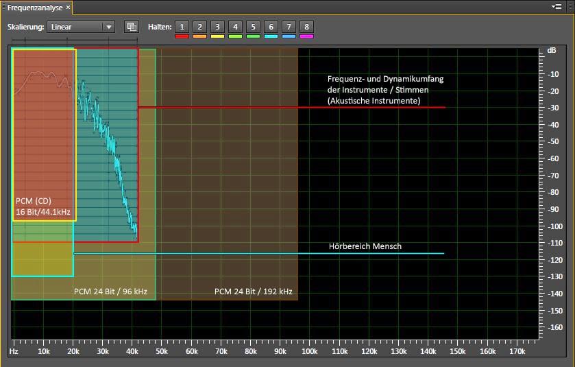 adobe-chart-pcm-audio11